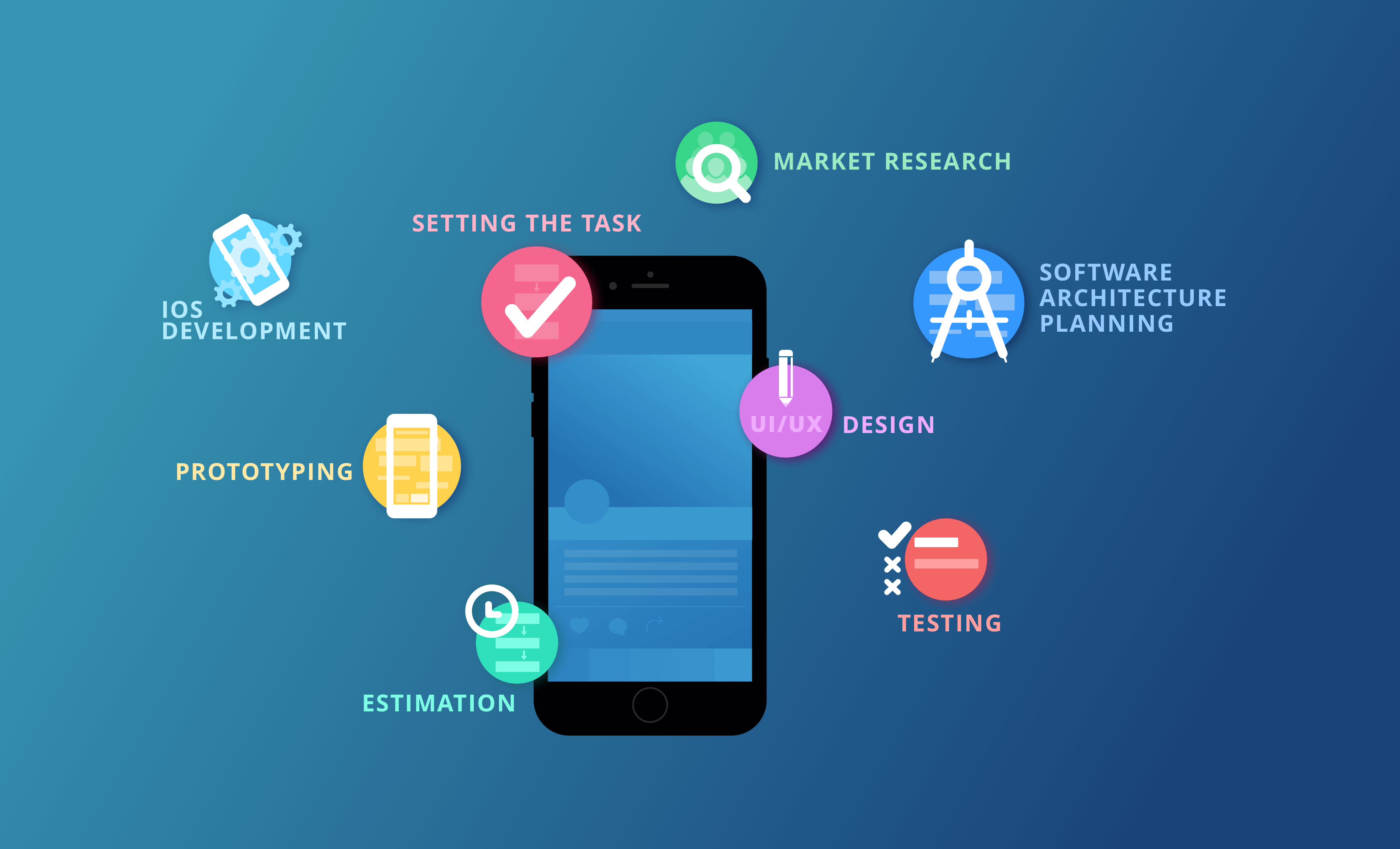Why You Should Use Wireframes in Mobile App Development