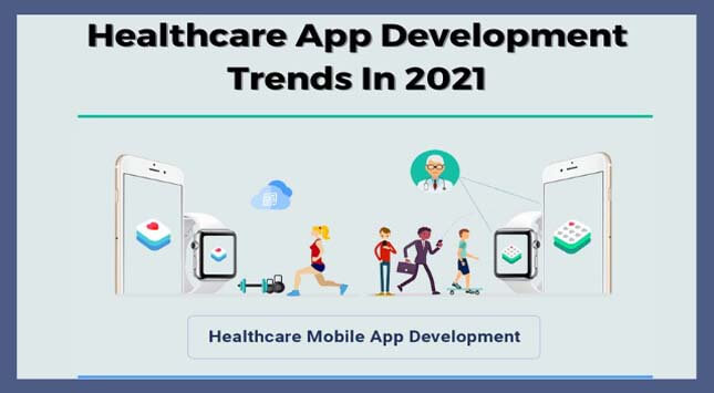 3 Trends You Should Know About Healthcare App Development Trends