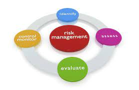 Taking Risks Can Be Risky - Tips For Effective Risk Management